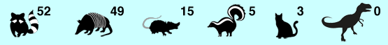 An engrossing pictogram showing numbers of trapped animals since the beginning of time, or 2017, whichever is later